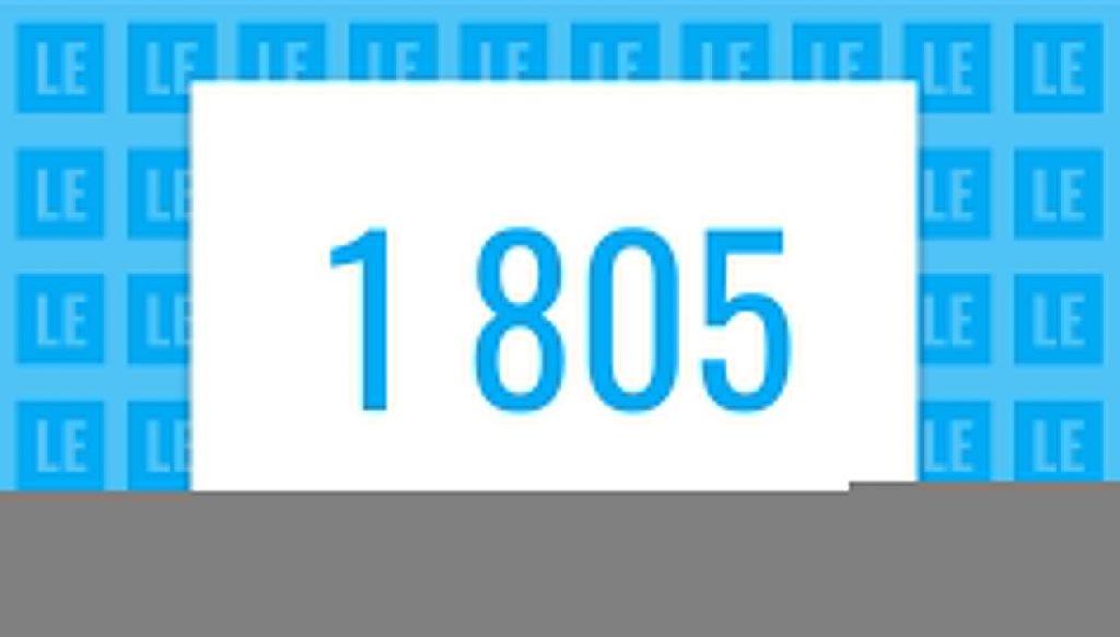 Vente record de voitures au salon de l'auto de Lyon : 1805