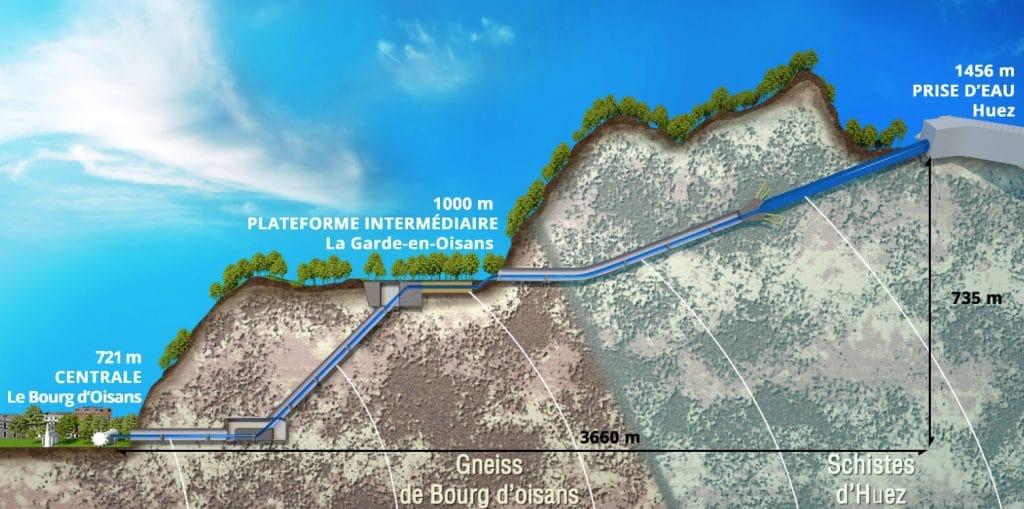 Apte à alimenter 16 000 foyers : près de l'Alpes d'Huez, la CNR construit une nouvelle centrale hydroélectrique en Isère