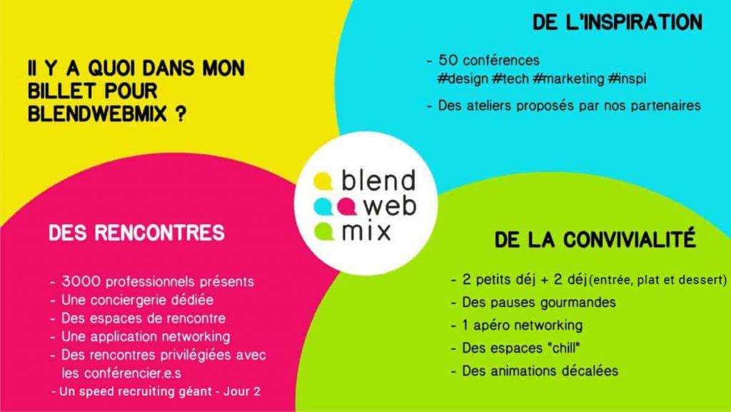 BlendWebMix, l'événement consacré au numérique à Lyon : RDV les 14 et 15 juin 2021 au Centre de Congrès