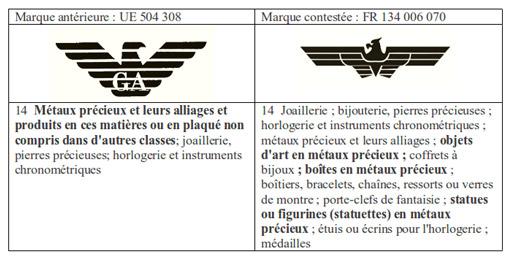 Présentation des marques UE 504 308 et FR 134 006 070