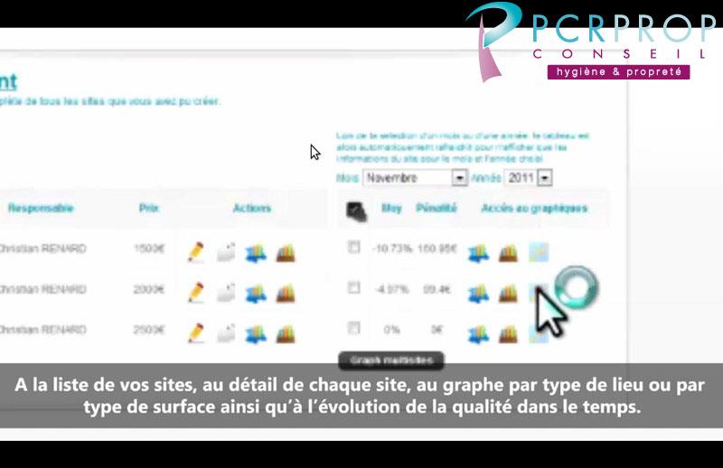 Ecran de consultation du progiciel de gestion qualité propreté de PCR Prop Conseil