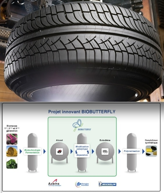 L'Institut Français du Pétrole à Solaize fortement impliqué: Michelin veut produire des pneus à partir de la biomasse
