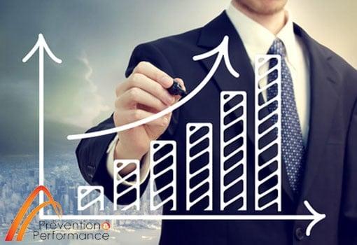 Prévention et Performance vous aide à équilibrer vos ICP